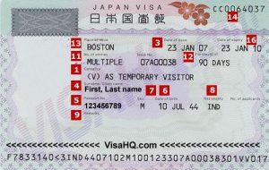 Hướng dẫn chi tiết thủ tục làm visa Nhật Bản